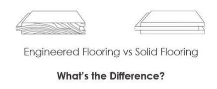 What's the difference between solid and engineered flooring?